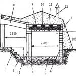 Гидроизоляция бетонного перекрытия кирпичного гаража