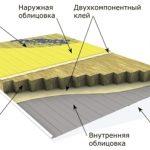 Возведение постройки из ТСП