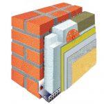 Технологии утепления фасадов