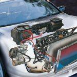 Особенности ремонта автокондиционеров